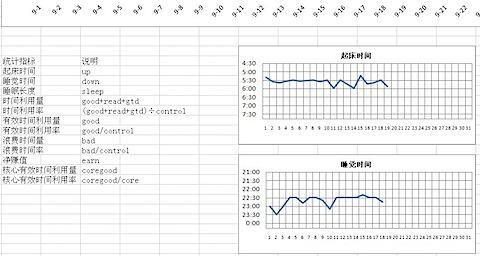 PIC_统计图.jpg